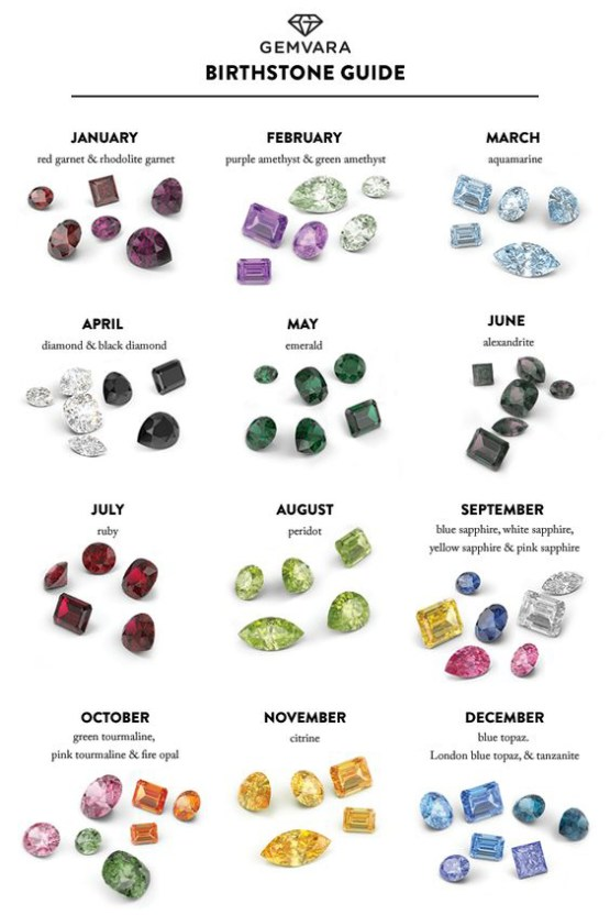 Birthstone by Month Guide – Perfect for a Gemstone Proposal! | Gemvara 17